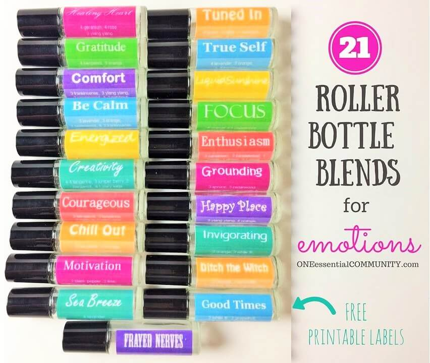 Beautifully Basic, COMPLIANT & GENERIC Roller bottle labels for