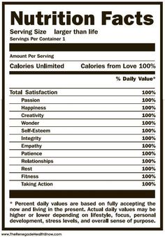 Free Nutrition Label Template Excel